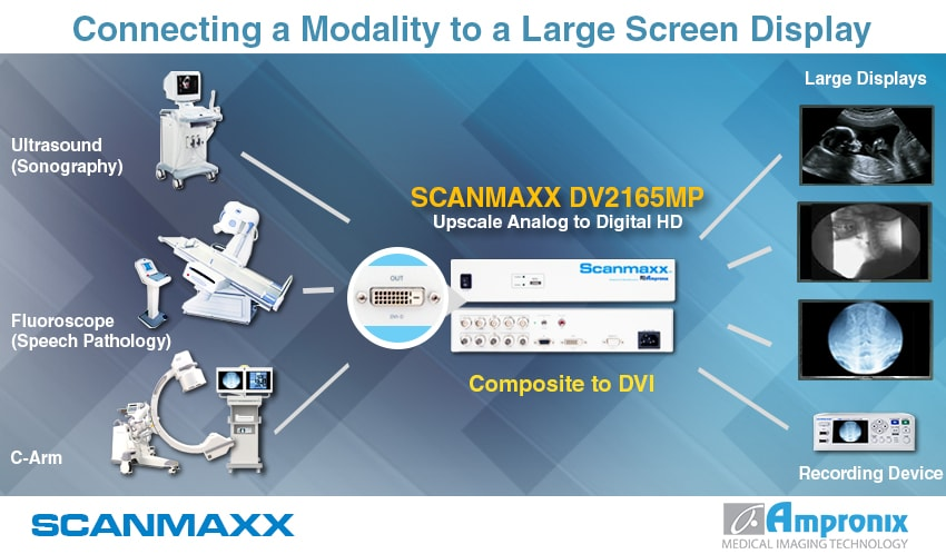 Analog to Digital Converters by Ampronix Medical Imaging