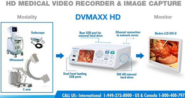 DV MAXX HD by Ampronix News